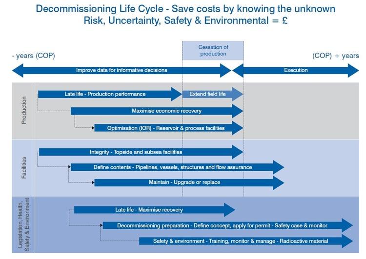 Decommissioning Blog-1.jpg