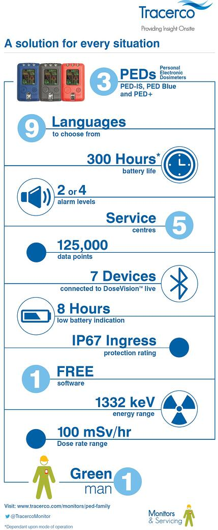 PED_Infographic