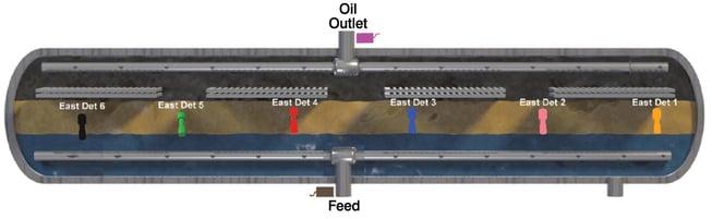Fig1 Desalter Optimization