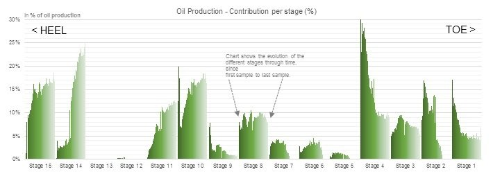 Oil Production.jpg